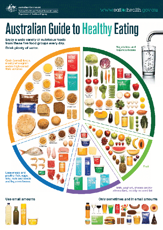 Life Education Queensland Healthy Harold Frankie Fresh Healthy Eats Healthy Eating Guide Poster Web