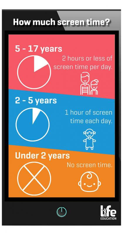 Screentime Infographic