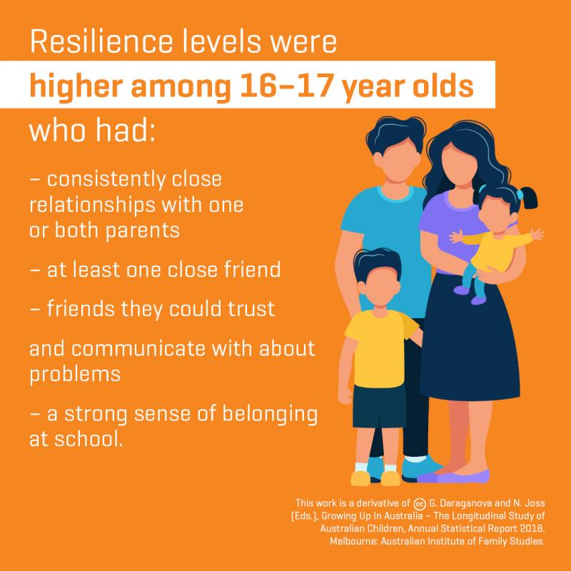 Life Education Qld Success At School Podcast Resilience