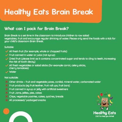 Life Education Queensland Healthy Eats Newsletter Article 3 Brain Food Break